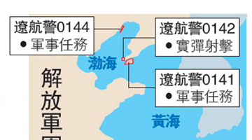 ?解放军四海域密集操演历时多天 强化对台军事斗争准备
