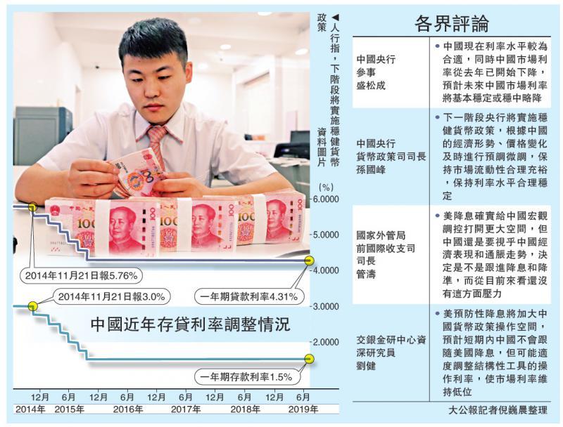 美国减息\美预防式降息 人行:中国利率持稳