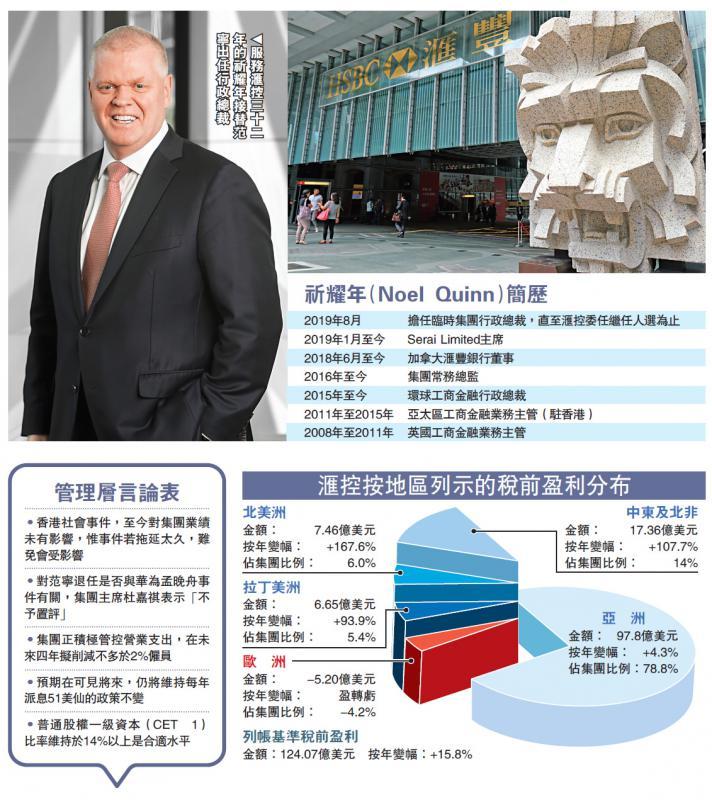 ?滙控CEO范宁闪辞 主席拒交代细节