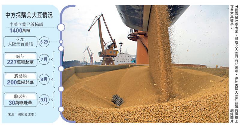 价格缺乏竞争力 中企暂停美农产品新采购