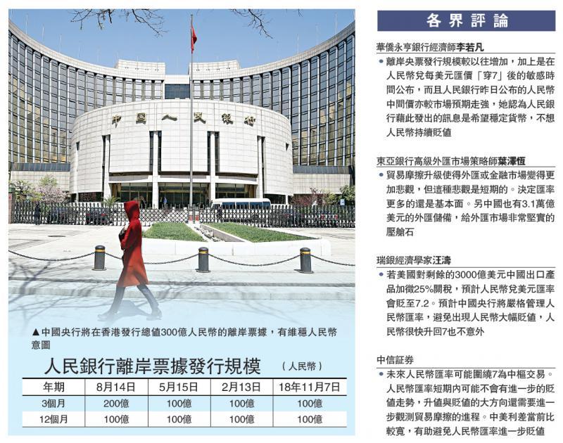 中国经济\人行下周在港发300亿票据 人币反弹
