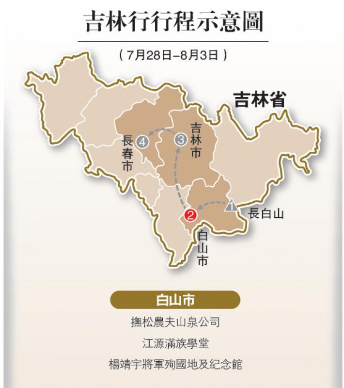 ?吉林行行程示意圖(7月28日-8月3日)