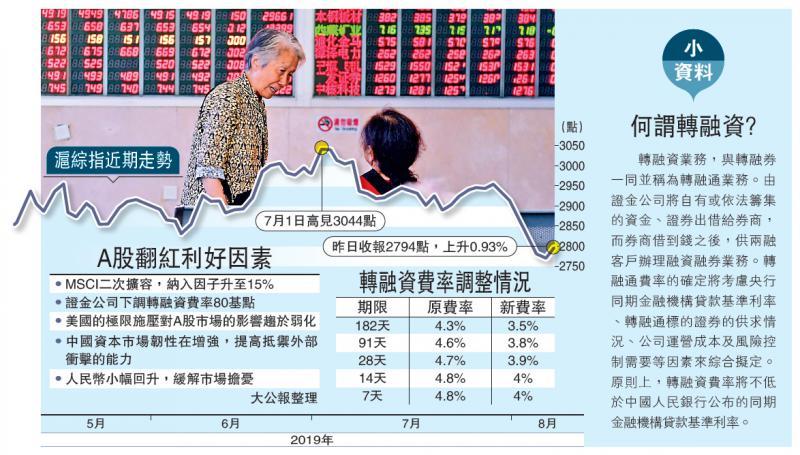 ?中国经济\A股翻红升25点 券商料8月企稳反弹