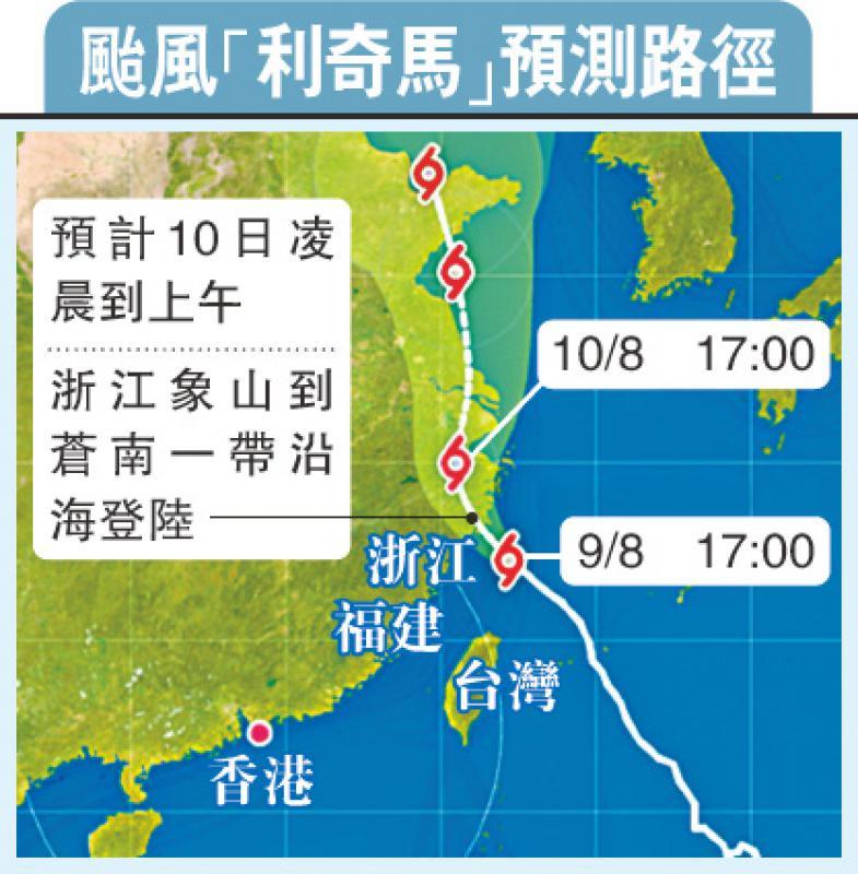 """?颱风""""利奇马""""轻扫台湾 酿1死9伤"""