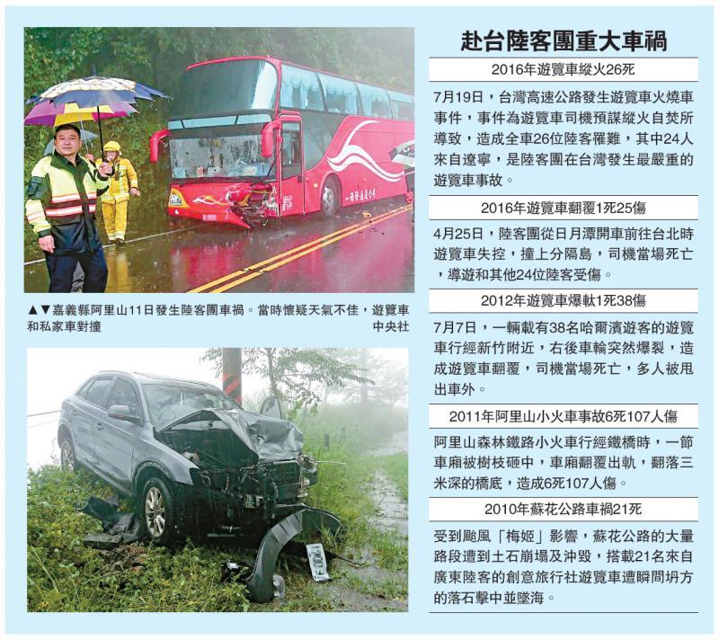 ?阿里山雨天路滑 陆客团车祸11伤