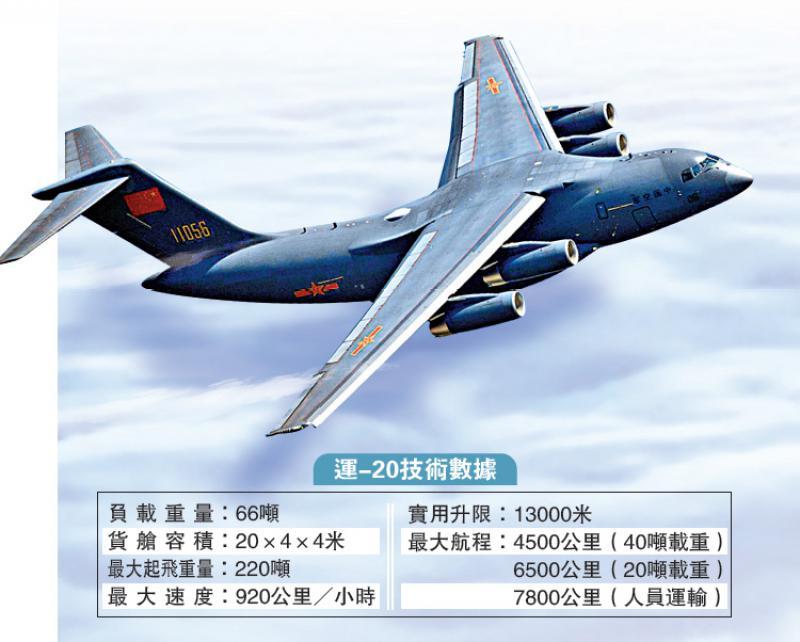 ?空军战略转型 运20全疆域投送