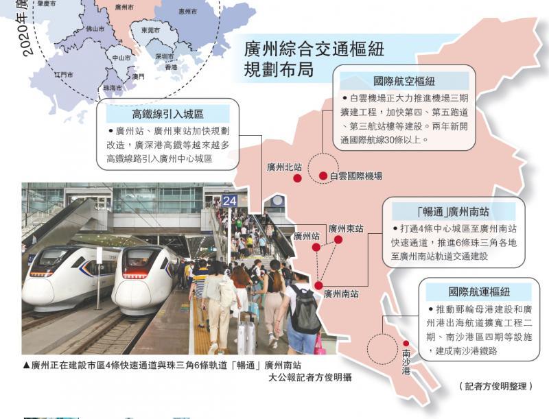 广州综合交通枢纽规劃布局