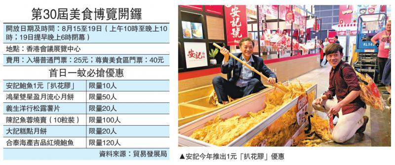 香港暑期盛事美食博覽今日開鑼 一連五日舉行