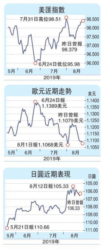 财经观察/货币财政政策并行 免却减息后遗症/大公报记者李耀华