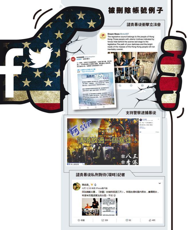 推特和臉書大規模封殺內地帳號