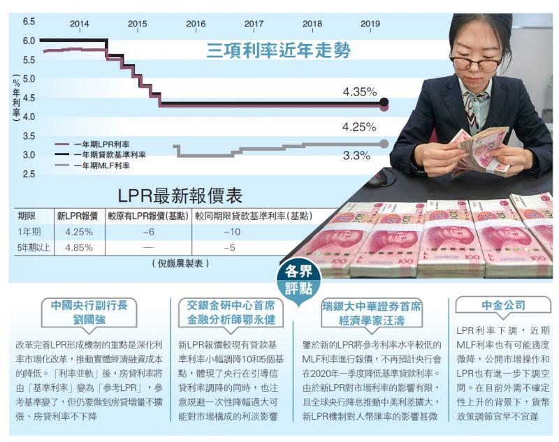 ?中國經濟\央行:多招緩解小微企民企融資難