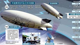 """湾区""""平流层""""建万亿级信息产业 """"北斗+5G""""带来新机遇"""