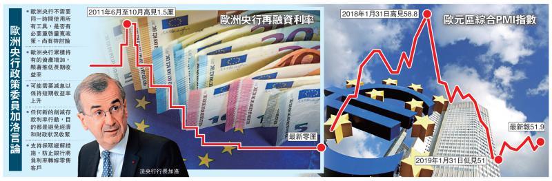 国际经济/经济疲态 欧洲下周减息机会增/大公报记者黄美琪