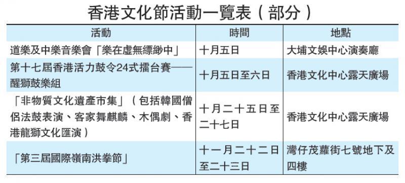 ?香港文化节活动一览表(部分)