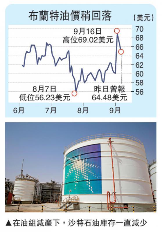 ?沙特供应三周后恢复 油价曾急跌6.6%
