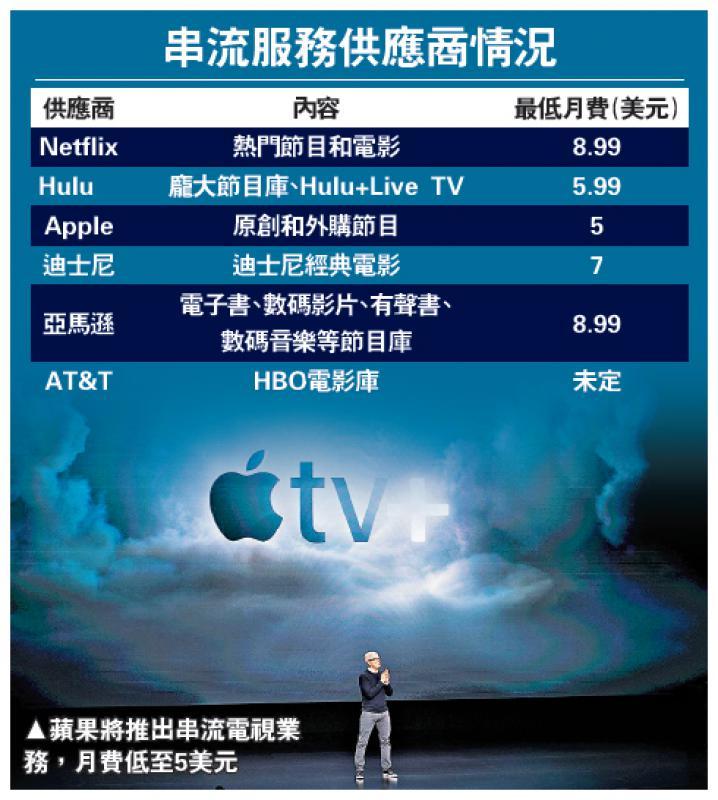 ?商战串流娱乐\苹果迪士尼进军串流电视业务\大公报记者 李耀华