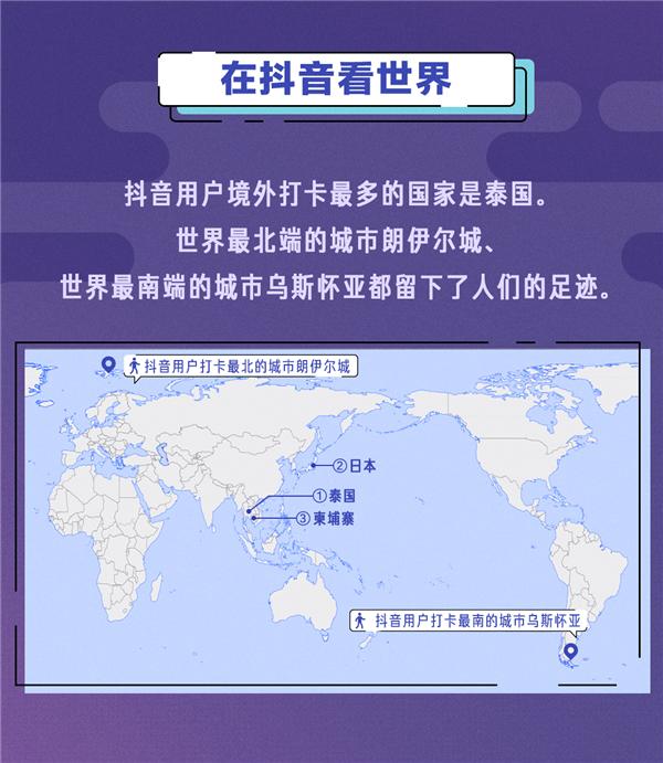 抖音国庆大数据出炉:北京获赞6395万次