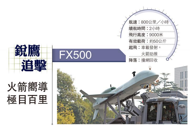 锐鹰追击 FX500\火箭嚮导 极目百里