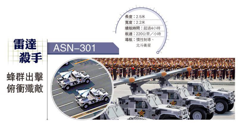 雷达杀手 ASN-301\蜂群出击 俯衝歼敌