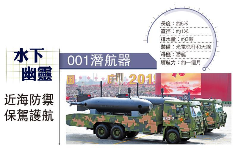 雷达杀手 001潜航器\近海防禦 保驾护航