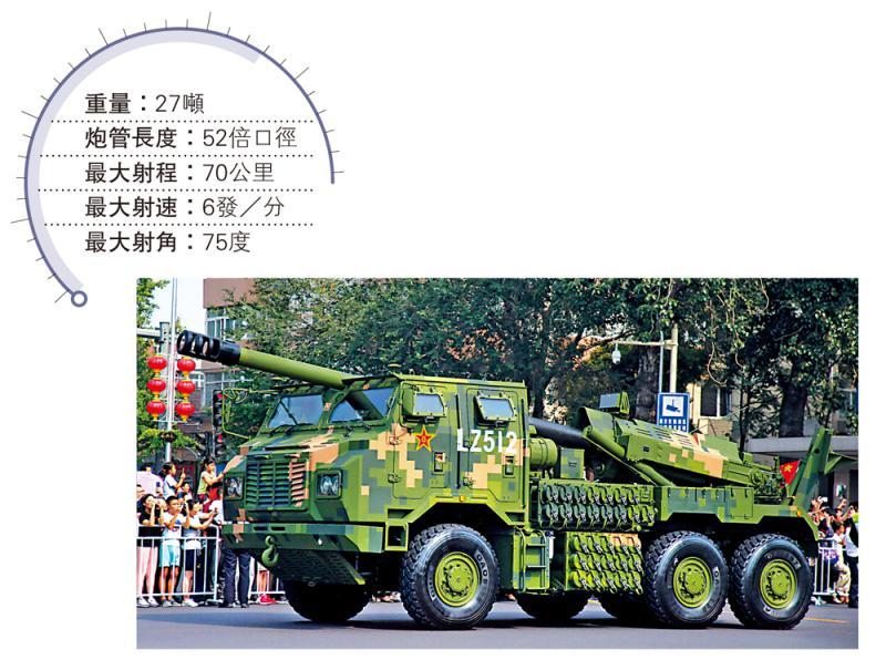 智能火炮 155毫米加榴炮\自动装弹 高原神兵