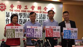 香港工联会倡设紧急失业援助金