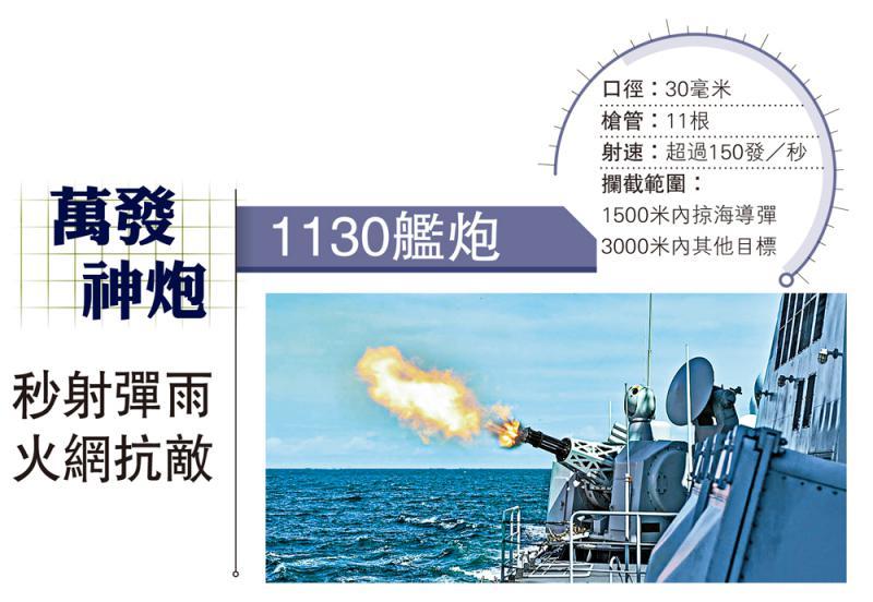 万发神炮 1130舰炮\秒射弹雨 火网抗敌