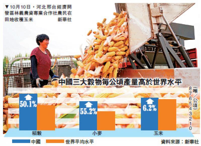 ?糧食白皮書:連年豐收 有能力端牢飯碗
