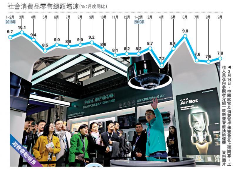 ?前三季中国GDP升6.2% 增长领跑全球\大公报记者 海巖北京报道