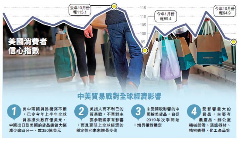?国际经济/联合国:美消费者成贸战大输家/大公报记者李耀华