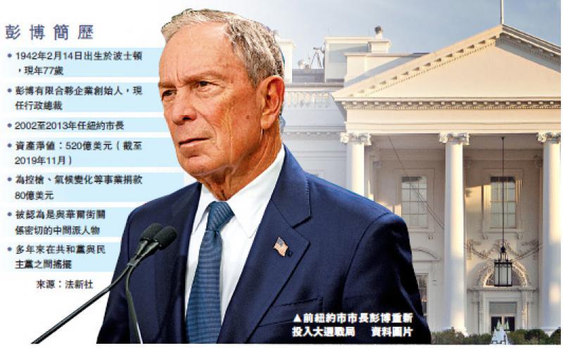 ?彭博突袭重返 搅乱美大选战局