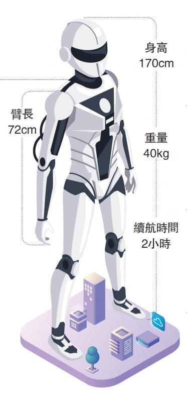 ?路邦5G动感控制仿生机器人