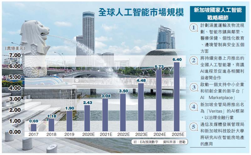 ?国际经济\星力拓AI科技 为企业泵水28亿\大公报记者 张博睿