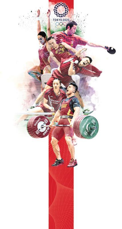 ?中国队东京奥运勇对考验