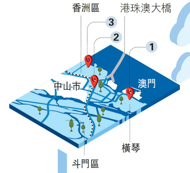 珠海主要青创基地