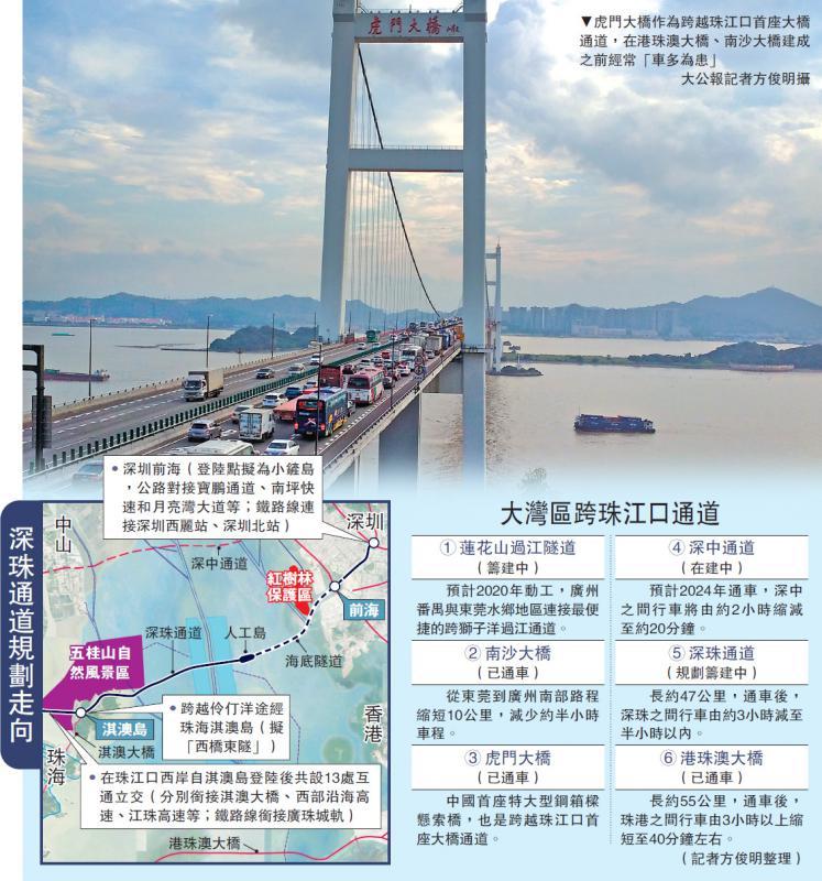 ?深珠通道公铁桥隧跨江创先河/大公报记者方俊明珠海报道