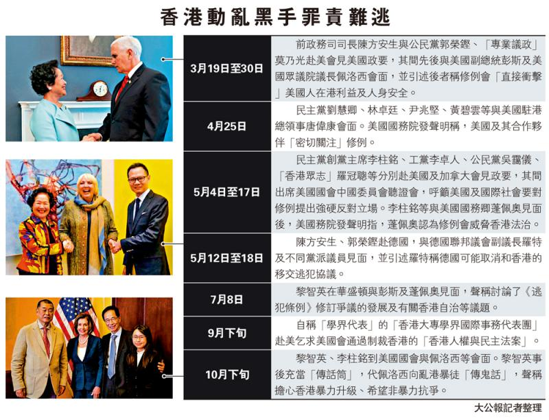 ?香港动乱黑手罪责难逃