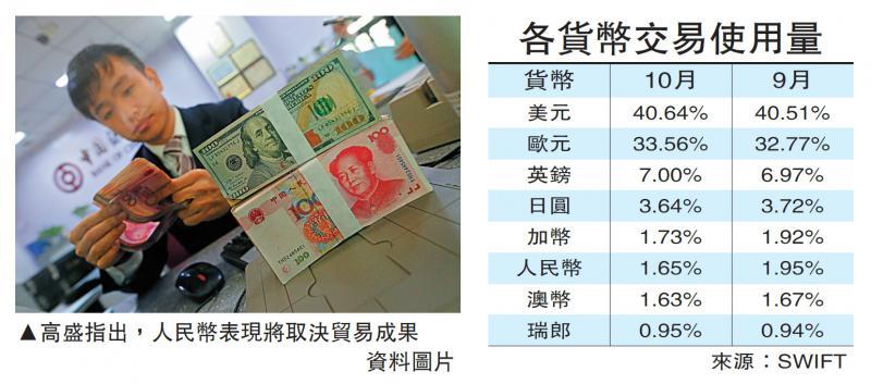 贸谈左右人币 高盛看升至6.85