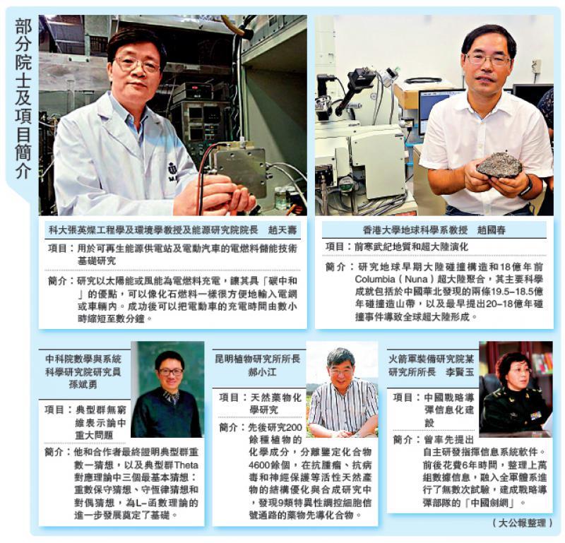 ?港两教授当选中科院院士\大公报记者 周琳北京报道