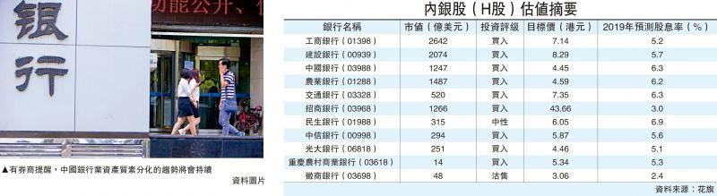 ?悠閒理财/业绩稳健 优质内银股具投资价值/[大公报记者]黄裕庆