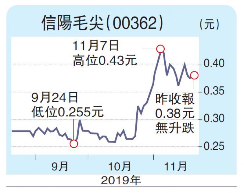 ?信阳毛尖拓综合茶产业生态圈/连敬涵