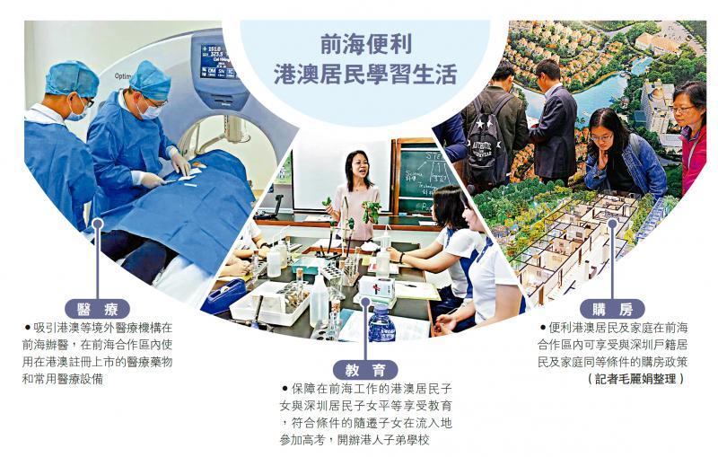 """前海""""惠港16条"""" 携数码港建科创区"""