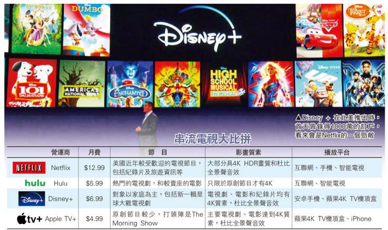 ?商战串流娱乐\迪士尼苹果加入战团 挑战一哥Netflix