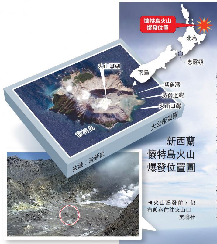 ?纽活火山突爆发 至少5死多人失踪