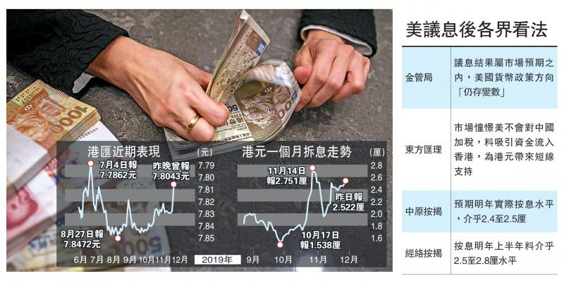 资金流入 港汇升见7.798五个月高/大公报记者黄裕庆
