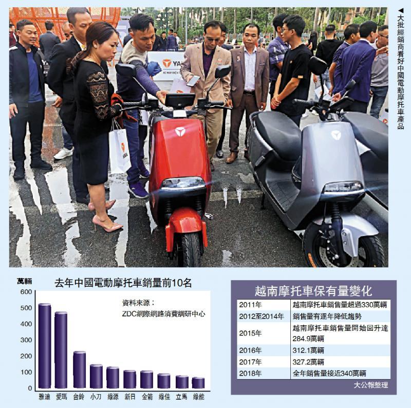 市场潜力大 中国电摩托闯进越南