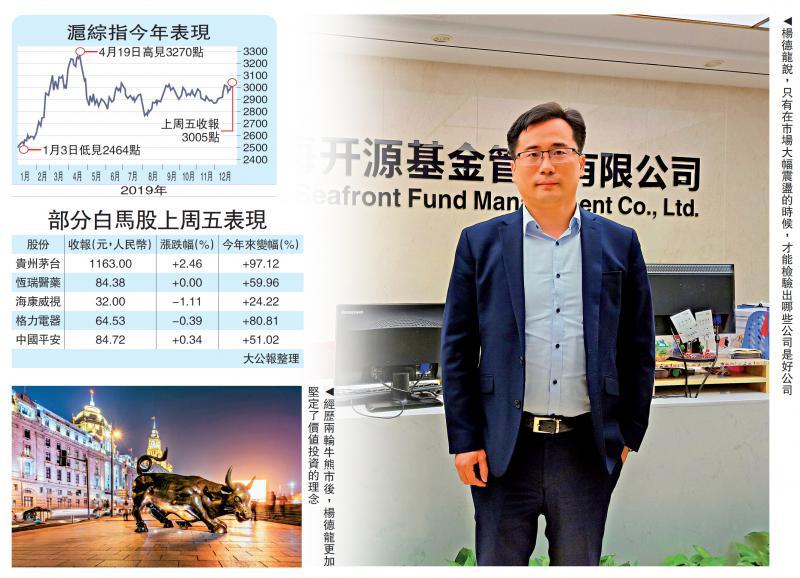 ?白马先锋/杨德龙:股灾是低价扫靓股的机遇/大公报记者毛丽娟