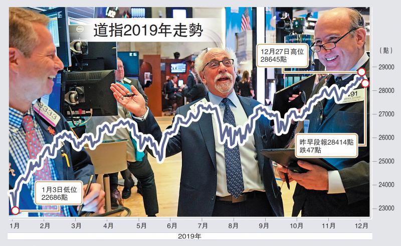 全球股市飙24% 十一年表现最佳