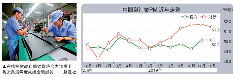 新业务减速 财新製造业PMI三月低