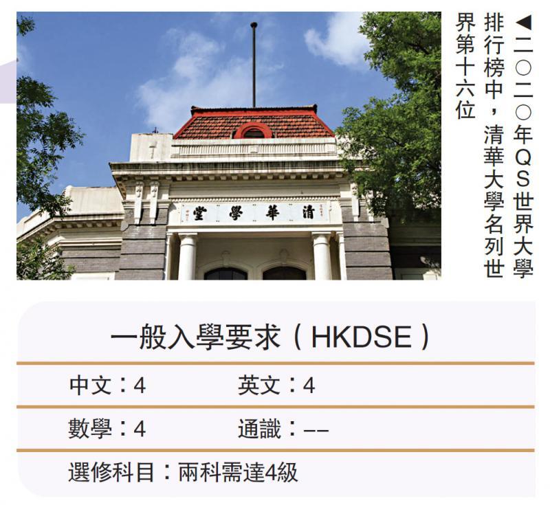 升学贴士/中国最好的商学院在清华